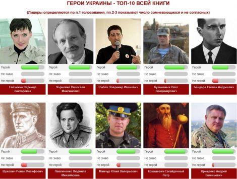 Кому же удалось стать лидером рейтинга в течение первой недели голосования на портале heroes.profi-forex.org?