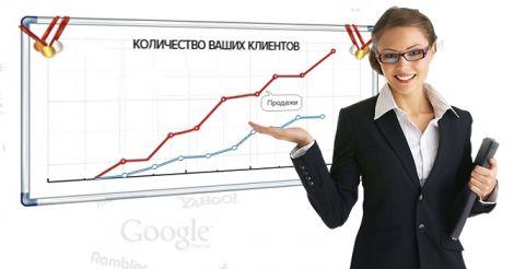 6 достоинств нашей команды по раскрутке сайта от site-ok.com.ua